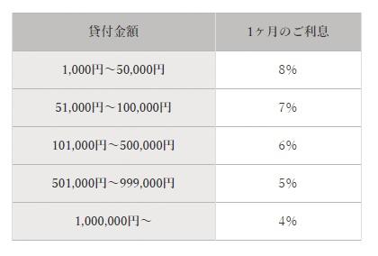 利率.jpg